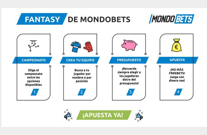 Mondobets lanza el primer Fantasy donde se puede apostar